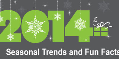Holiday shopping trends and fun facts